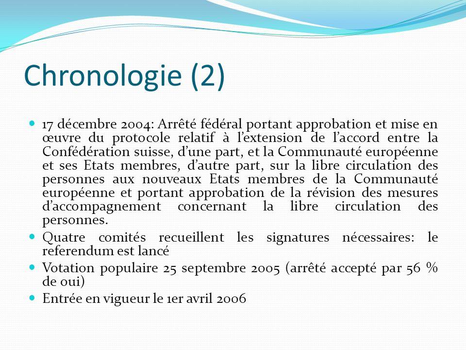 Chronologie (2)