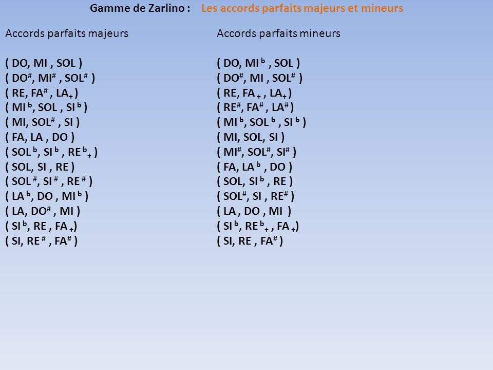 Gamme de Zarlino : Les accords parfaits majeurs et mineurs
