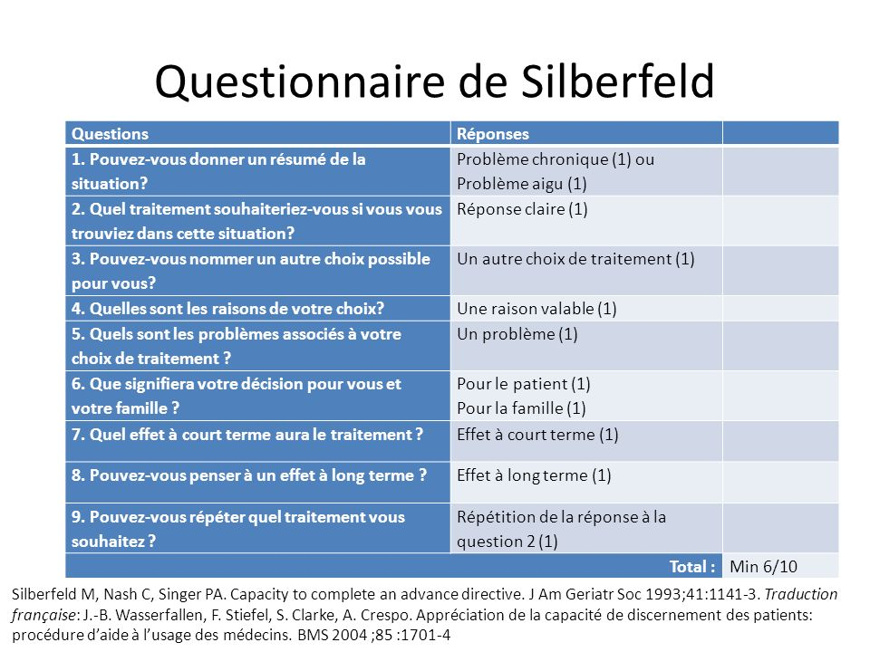Questionnaire de Silberfeld