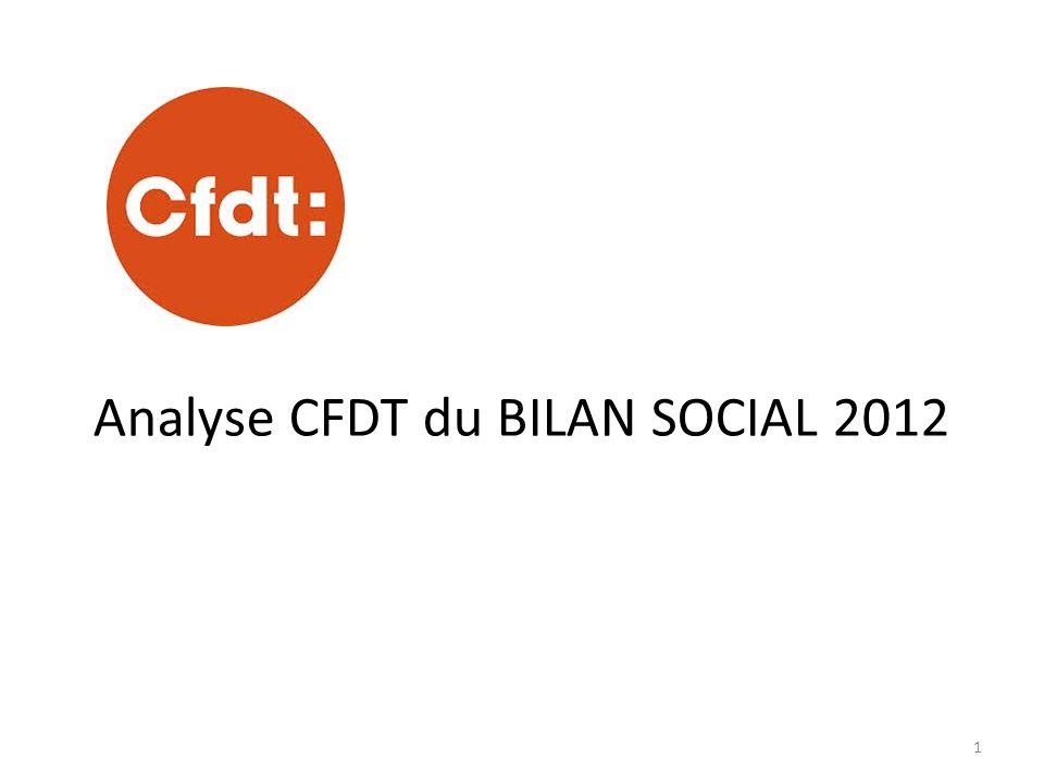 Analyse CFDT du BILAN SOCIAL 2012