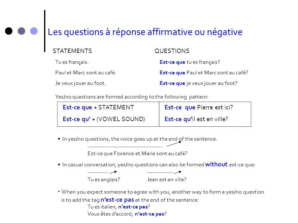 Les questions à réponse affirmative ou négative