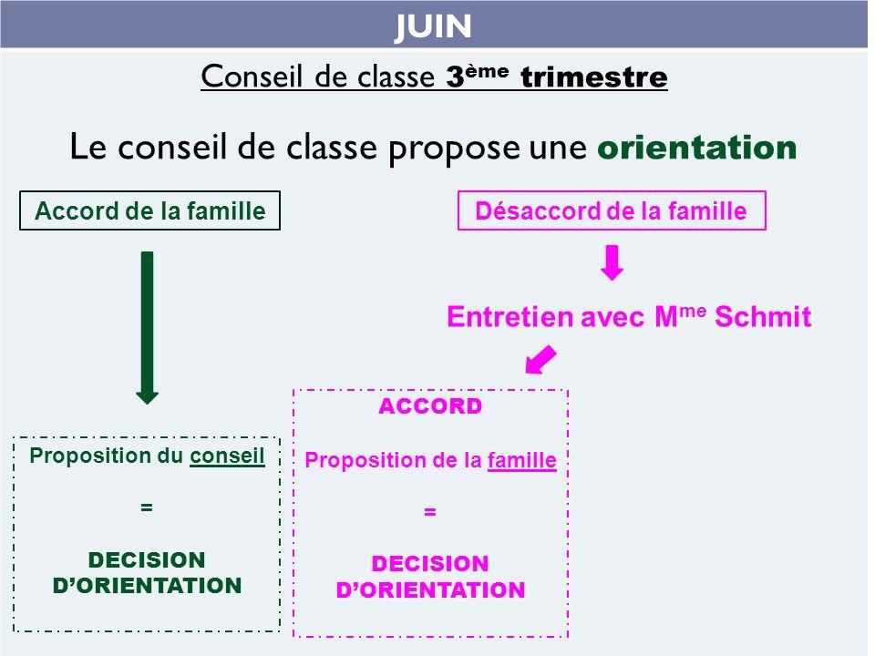 Le conseil de classe propose une orientation