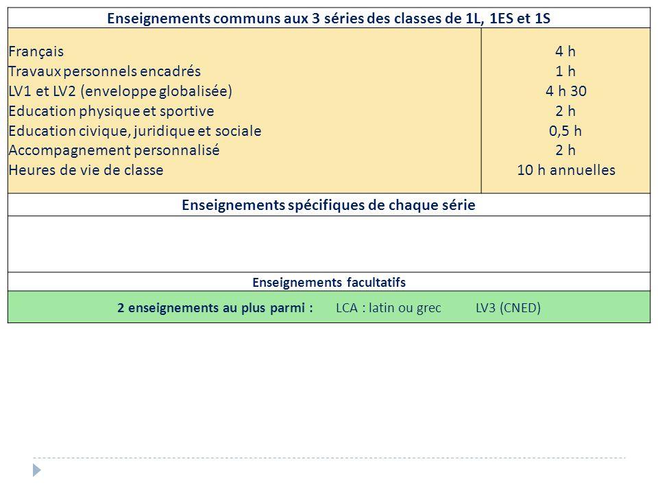 Enseignements communs aux 3 séries des classes de 1L, 1ES et 1S
