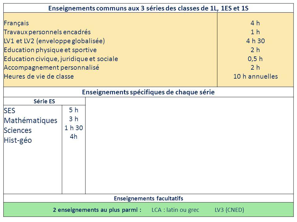 SES Mathématiques Sciences