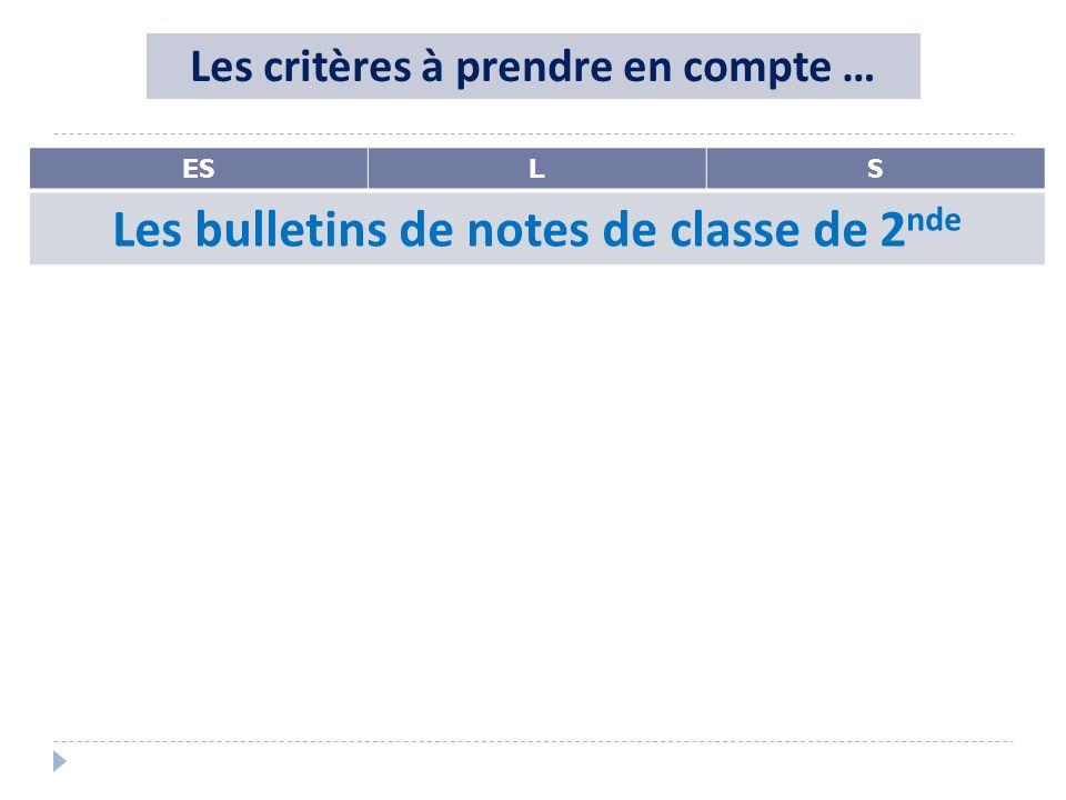 Les bulletins de notes de classe de 2nde