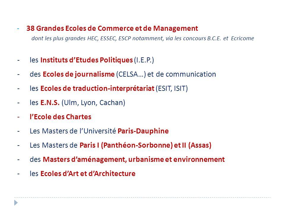 - 38 Grandes Ecoles de Commerce et de Management