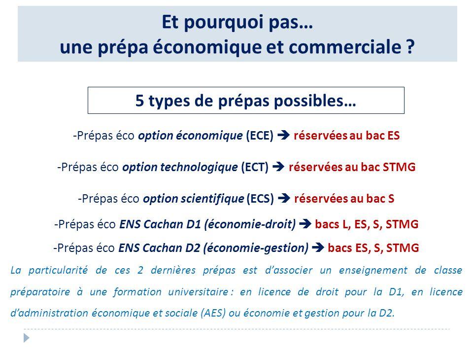 une prépa économique et commerciale 5 types de prépas possibles…