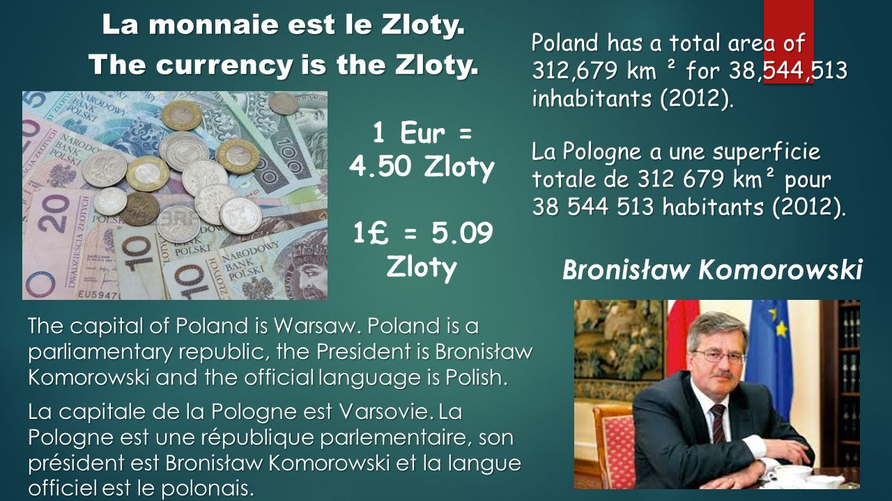The currency is the Zloty.