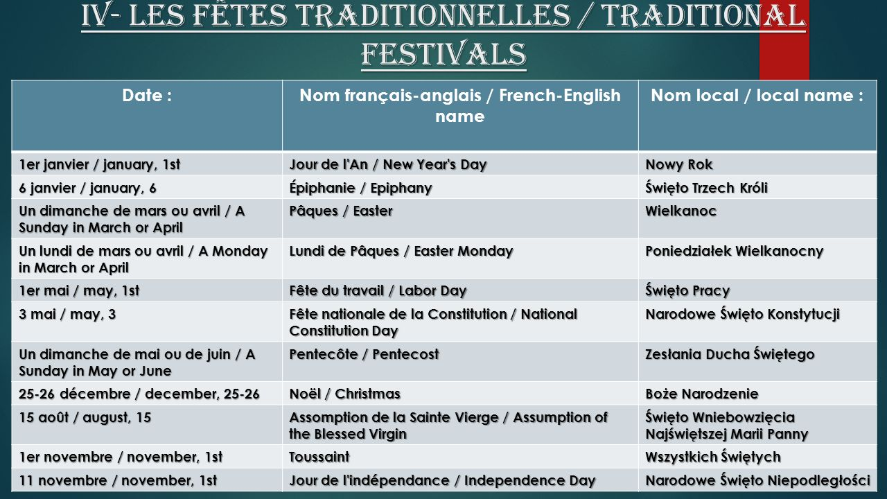 IV- Les fêtes traditionnelles / traditional festivals
