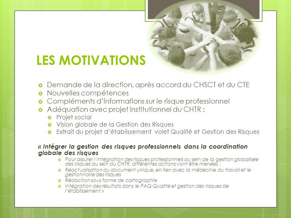 LES MOTIVATIONS Demande de la direction, après accord du CHSCT et du CTE. Nouvelles compétences.