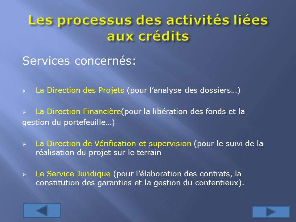 Les processus des activités liées aux crédits