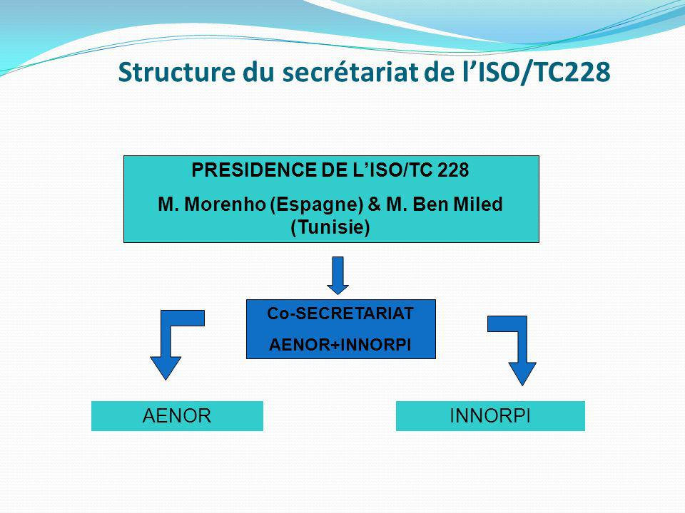 Structure du secrétariat de l'ISO/TC228