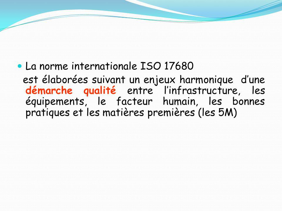 La norme internationale ISO 17680