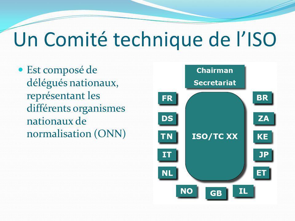 Un Comité technique de l'ISO