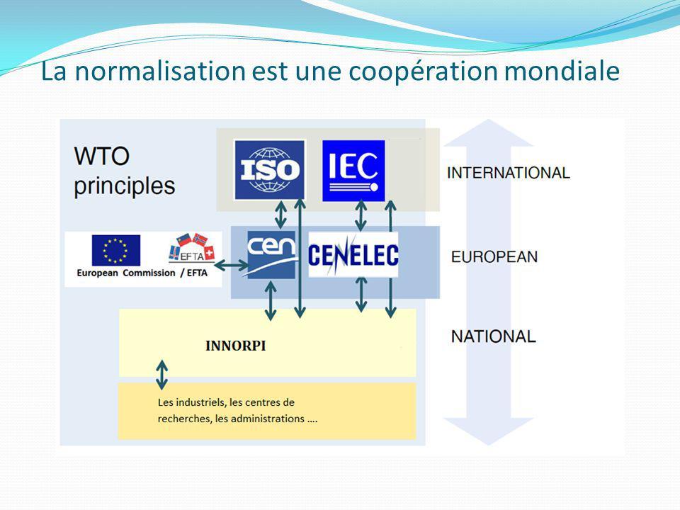 La normalisation est une coopération mondiale