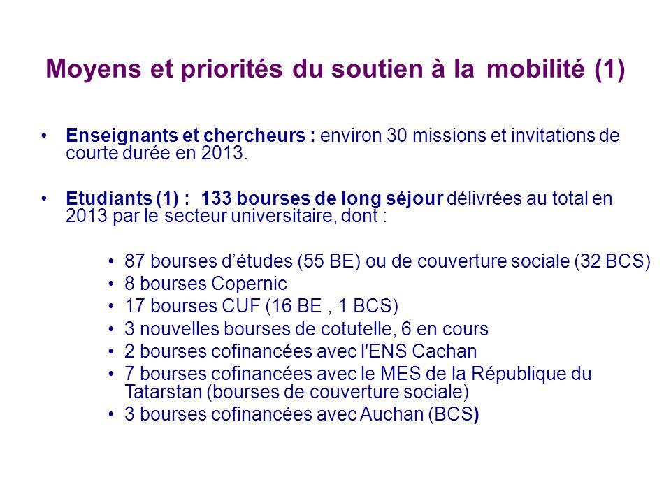 Moyens et priorités du soutien à la mobilité (1)