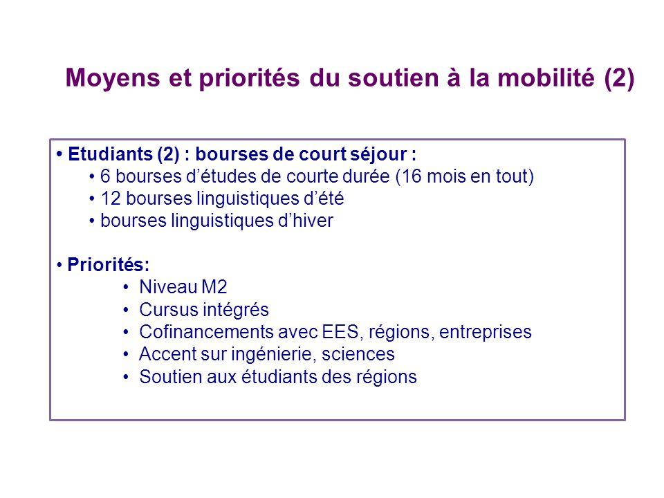 Moyens et priorités du soutien à la mobilité (2)