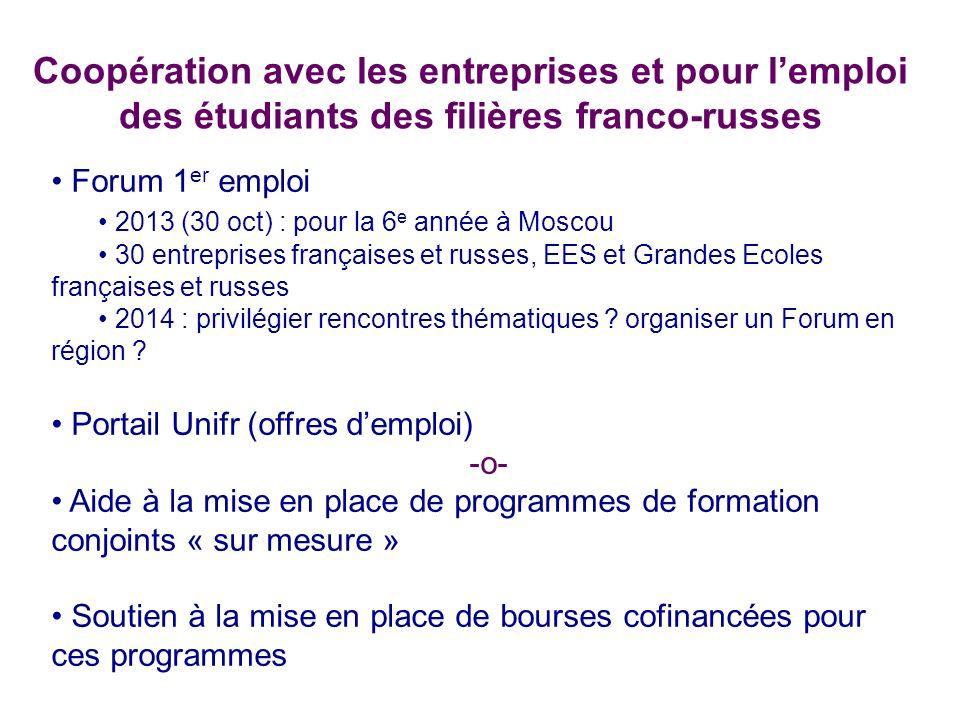 Coopération avec les entreprises et pour l'emploi des étudiants des filières franco-russes