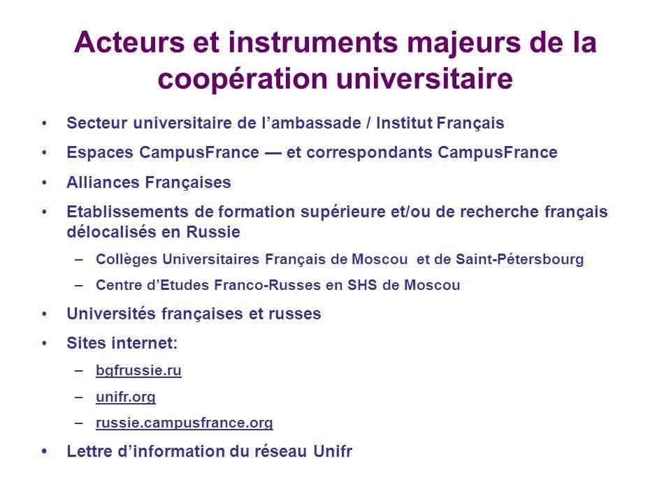Acteurs et instruments majeurs de la coopération universitaire