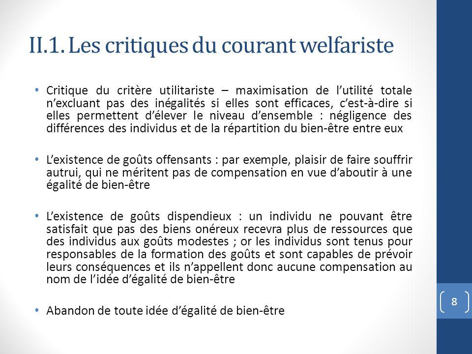 II.1. Les critiques du courant welfariste