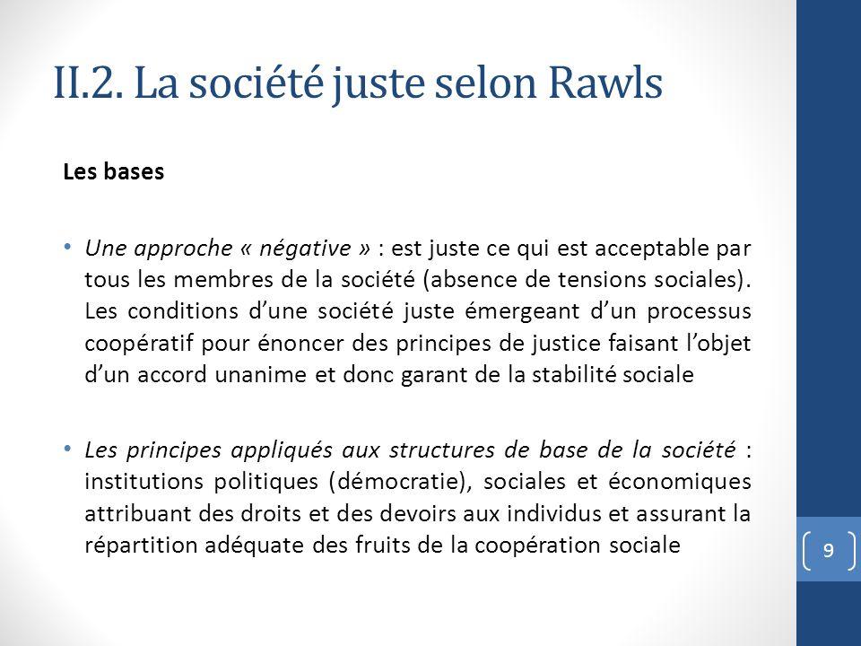 II.2. La société juste selon Rawls