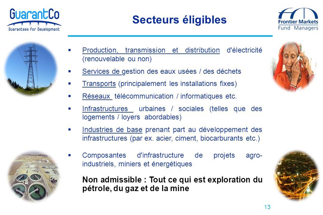 Secteurs éligibles Production, transmission et distribution d électricité (renouvelable ou non) Services de gestion des eaux usées / des déchets.