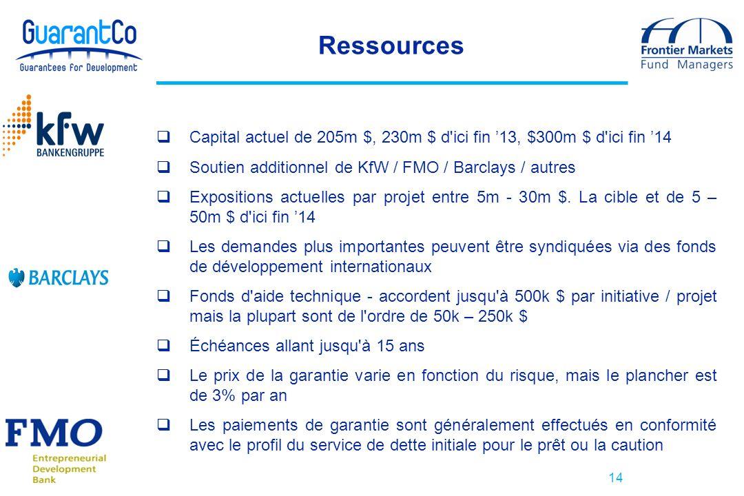 Ressources Capital actuel de 205m $, 230m $ d ici fin '13, $300m $ d ici fin '14. Soutien additionnel de KfW / FMO / Barclays / autres.