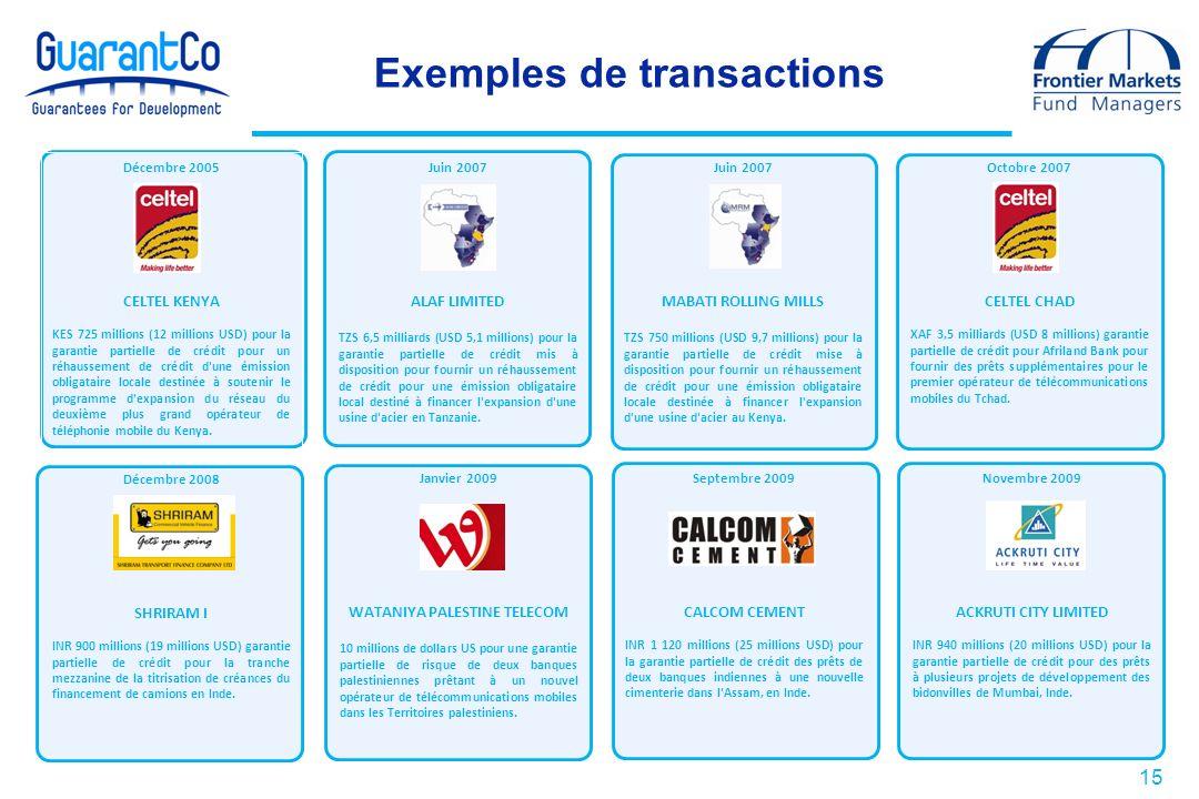 Exemples de transactions WATANIYA PALESTINE TELECOM