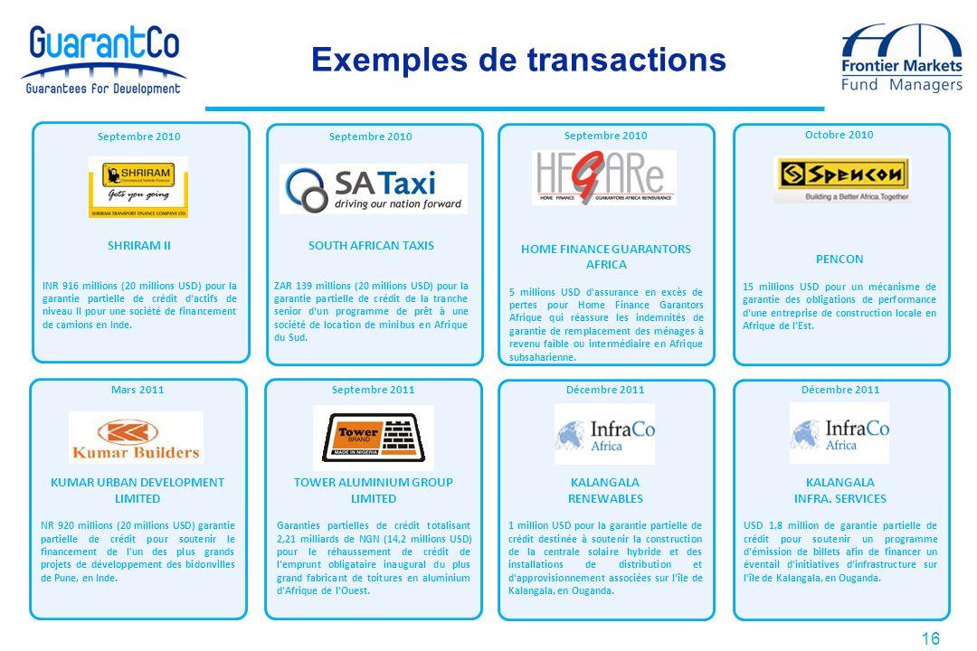 Exemples de transactions
