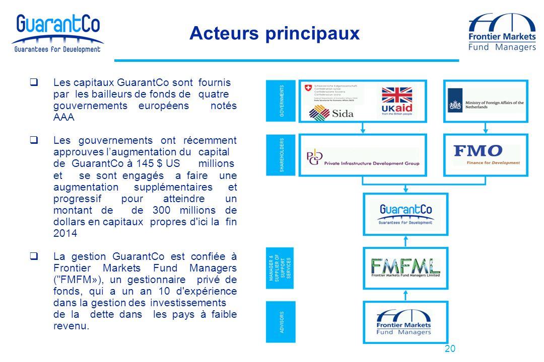Acteurs principaux Les capitaux GuarantCo sont fournis par les bailleurs de fonds de quatre gouvernements européens notés AAA.