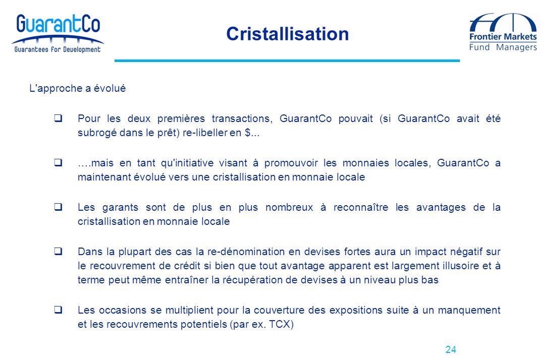 Cristallisation 24 L approche a évolué