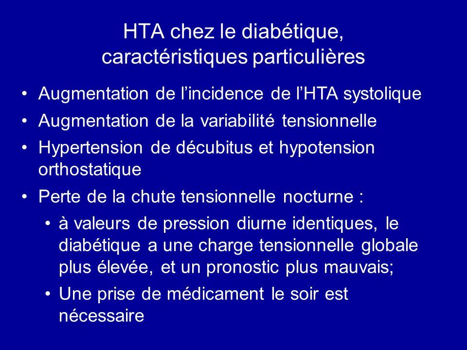 HTA chez le diabétique, caractéristiques particulières