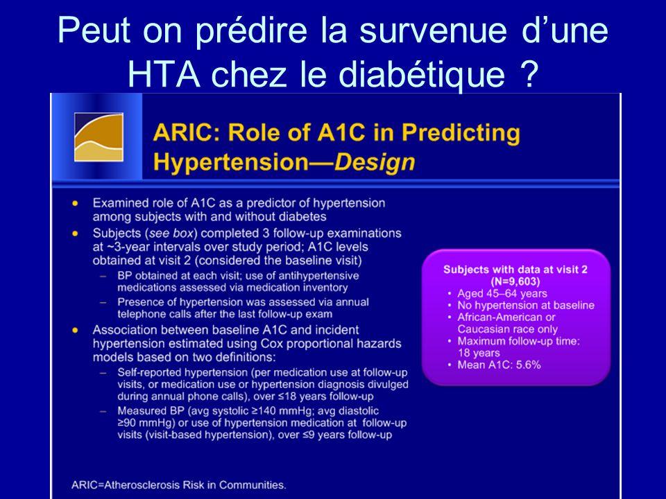 Peut on prédire la survenue d'une HTA chez le diabétique