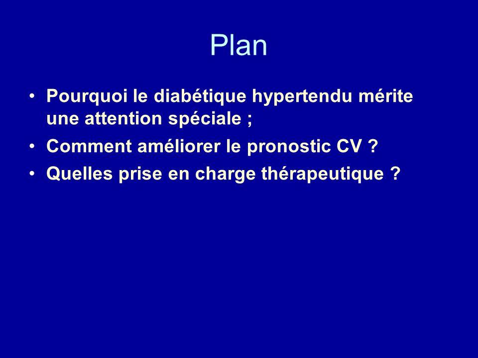 Plan Pourquoi le diabétique hypertendu mérite une attention spéciale ;