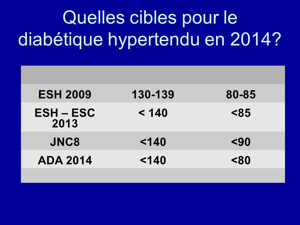 Quelles cibles pour le diabétique hypertendu en 2014