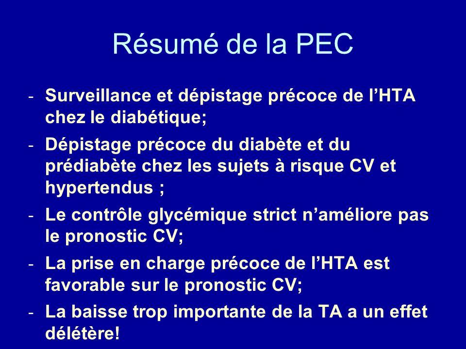 Résumé de la PEC Surveillance et dépistage précoce de l'HTA chez le diabétique;