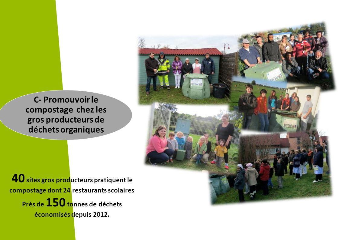 Près de 150 tonnes de déchets économisés depuis 2012.
