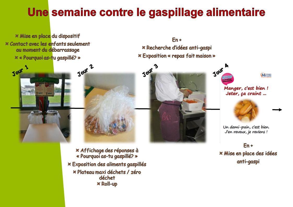 Une semaine contre le gaspillage alimentaire