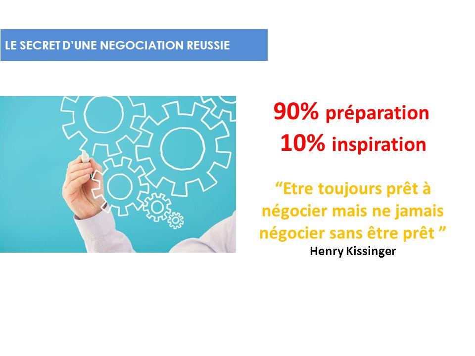 90% préparation 10% inspiration