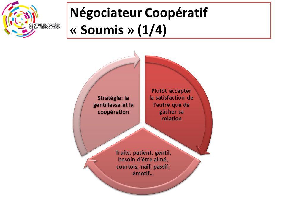 Négociateur Coopératif « Soumis » (1/4)