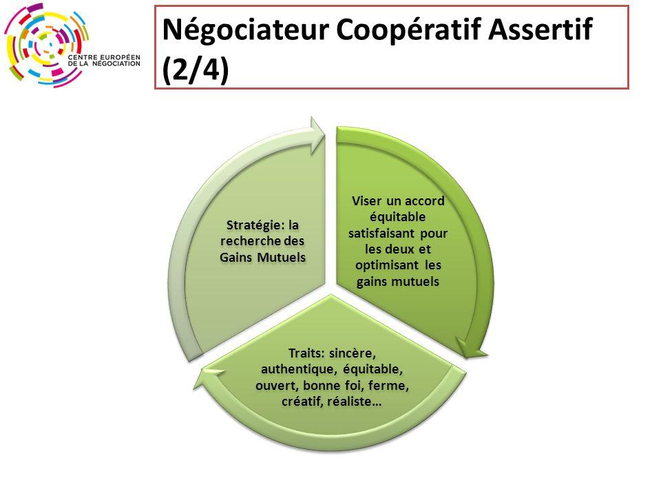Négociateur Coopératif Assertif (2/4)