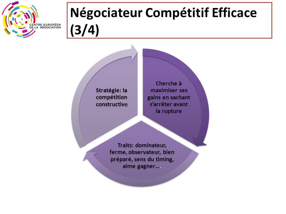 Négociateur Compétitif Efficace (3/4)