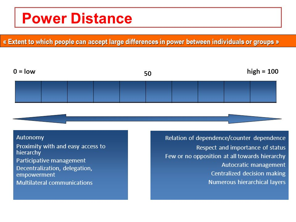 Power Distance « Extent to which people can accept large differences in power between individuals or groups »