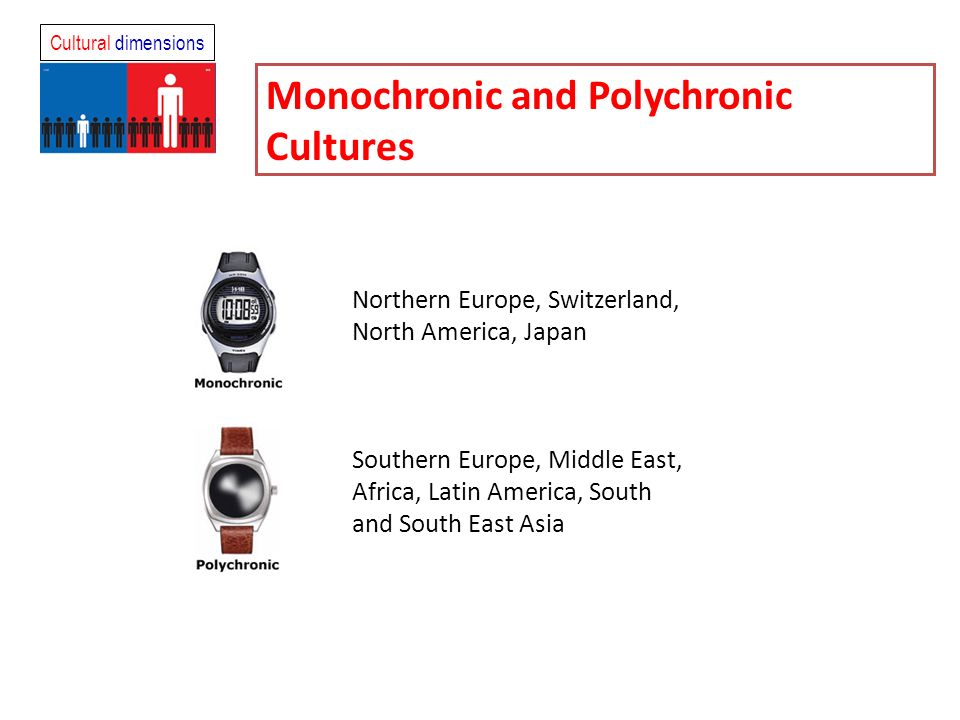 Monochronic and Polychronic Cultures