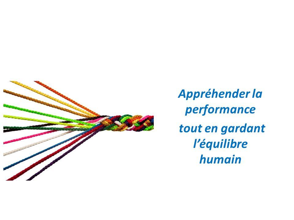 Appréhender la performance tout en gardant l'équilibre humain