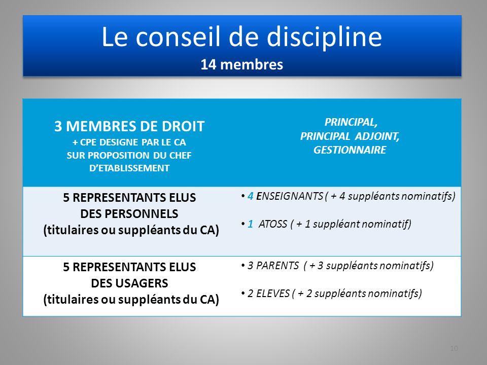 Le conseil de discipline 14 membres