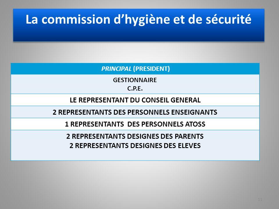 La commission d'hygiène et de sécurité