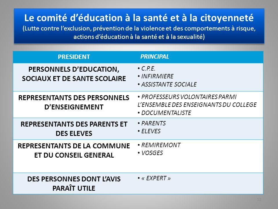 Le comité d'éducation à la santé et à la citoyenneté (Lutte contre l'exclusion, prévention de la violence et des comportements à risque, actions d'éducation à la santé et à la sexualité)
