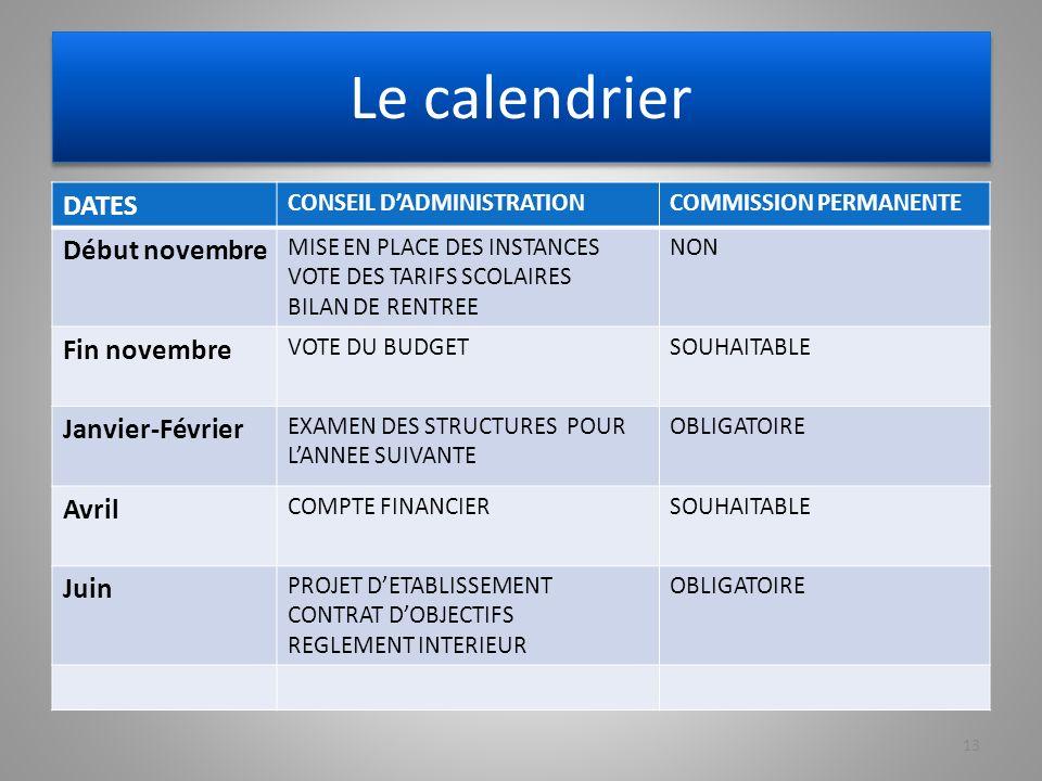 Le calendrier DATES Début novembre Fin novembre Janvier-Février Avril