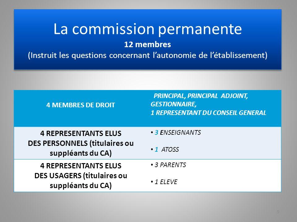 La commission permanente 12 membres (Instruit les questions concernant l'autonomie de l'établissement)
